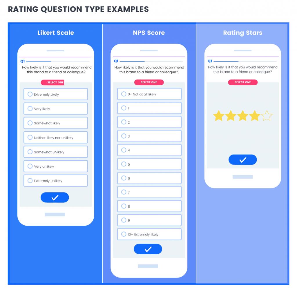 likert-rating-questions