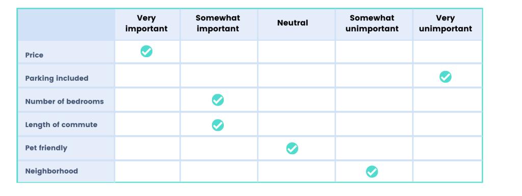 Matrix-question-scale