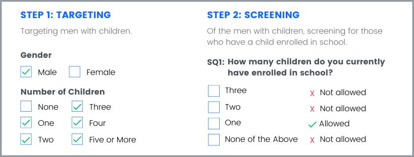 targeting-screening-question