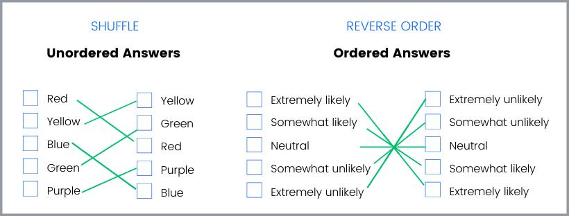 reduce-bias-screening