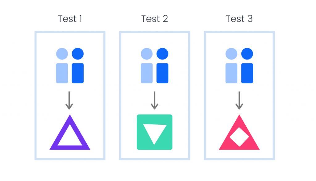 monadic-testing-ideas