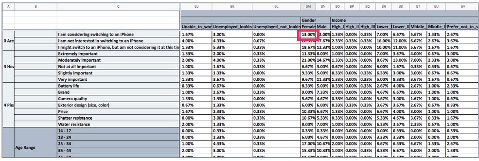 percentage-survey-respondents-crosstab