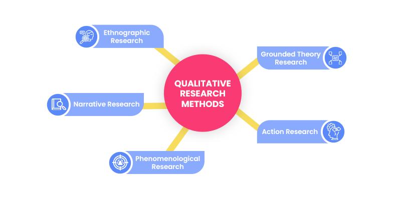 qualitative data Archives - Pollfish Resources