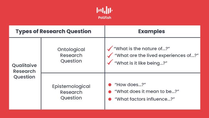 qualitative survey